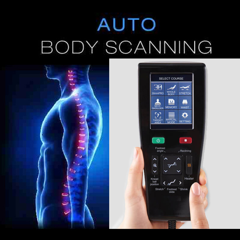 Telcomanda cu ecran tactil