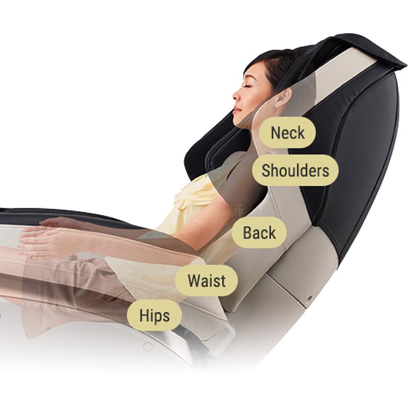 Masaj intensiv pentru corp