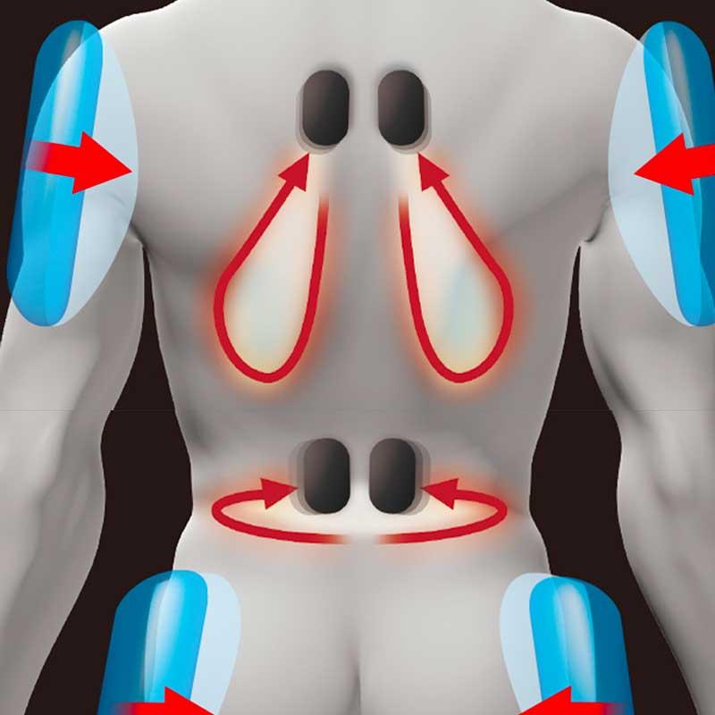 Masaj pentru mușchii de bază ai corpului