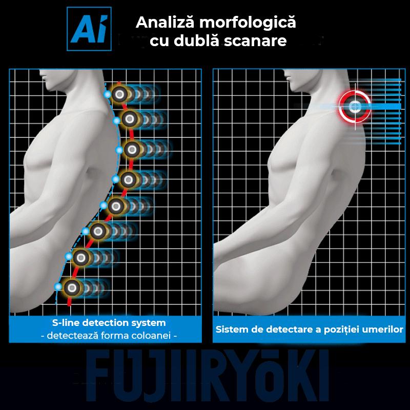NOU! Analiză morfologică cu dubla scanare