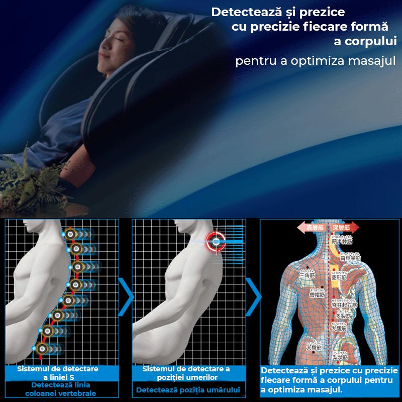Detectează și prezice cu precizie fiecare formă a corpului pentru a optimiza masajul.