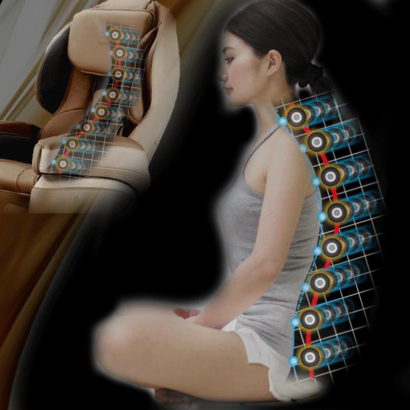 Functia de dubla scanare a morfologiei corpului
