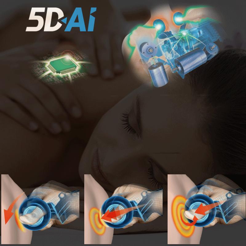 Nou - Mecanismul 5D-AI