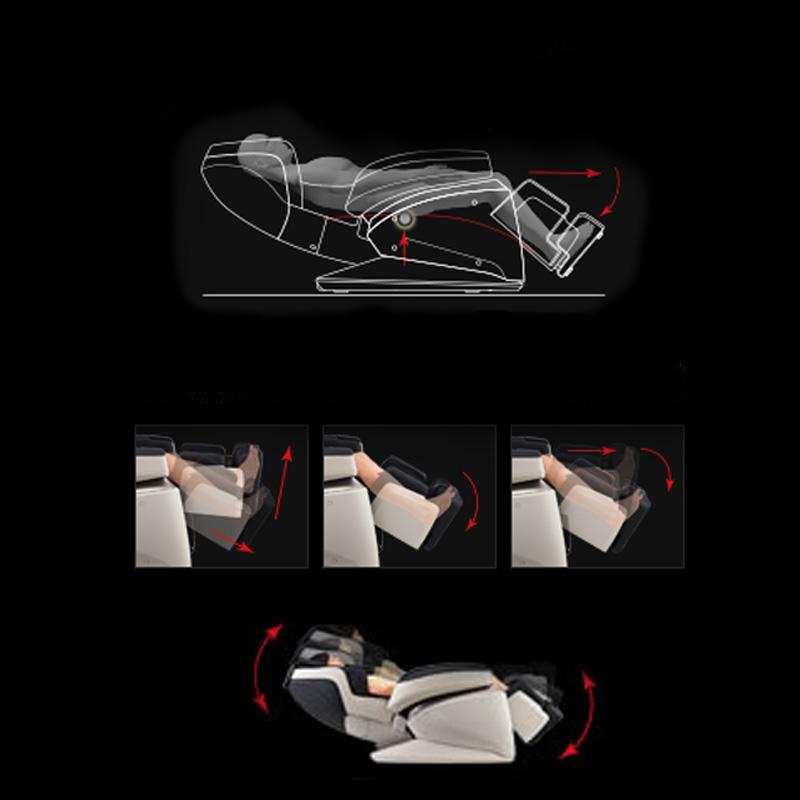 Intindere intensiva in anumite regiuni ale corpului