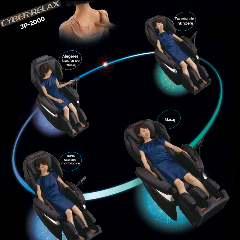 De ce este important masajul muschilor de baza ( core muscles)?